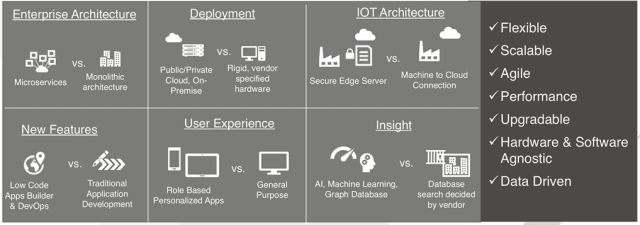 BORN IN THE CLOUD. Technology that was born and developed in the cloud: What is the potential and how does it affect you? This illustrates Per Johnsson's view of the matter.