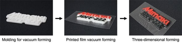 Vacuum forming workflow for producing full color 3D signage. (Image courtesy of Fabbaloo.)