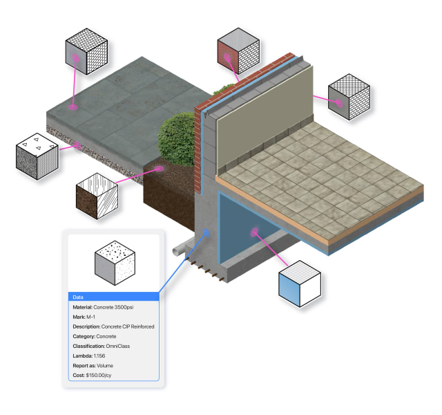 Materials. (Image courtesy of Vectorworks.)