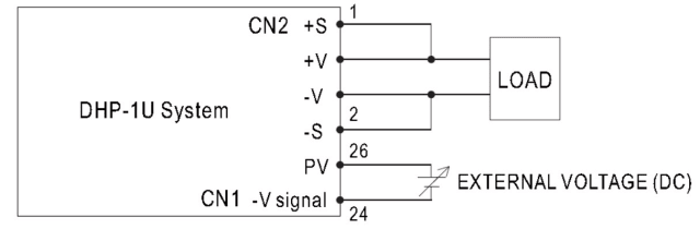 Figure 2. Using an external voltage for output voltage adjustment in the DHP-1U. (Image courtesy of MEAN WELL.)