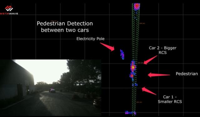 Screenshot from Metawave's beamsteering radar demonstration. (Image courtesy of Metawave.)