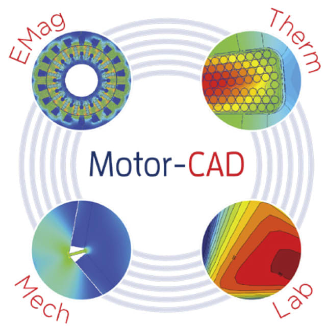 Motor-CAD is comprised of four modules: EMag, Therm, Lab, and Mech. (Image courtesy of ANSYS.)