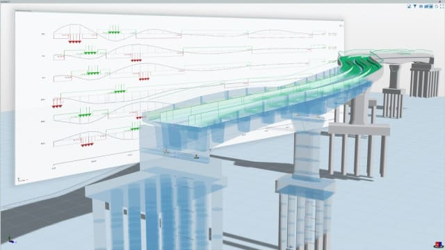 Influence lines from analysis of traffic loads in Allplan Bridge. (Picture courtesy of ALLPLAN Infrastructure.)