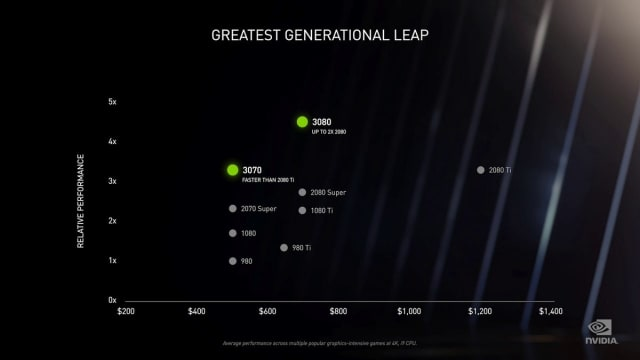 (Image courtesy of NVIDIA.)