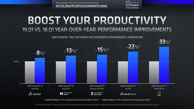 New Features for AMD Radeon Pro Software for Enterprise