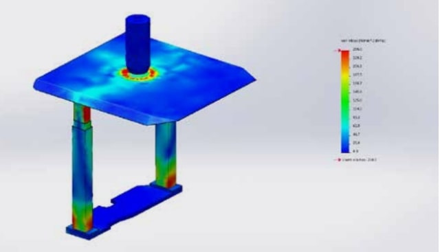 Using SOLIDWORKS Simulation Premium to conduct complex nonlinear analyses for compliance with FOPS standards. (Image courtesy of SOLIDWORKS.)
