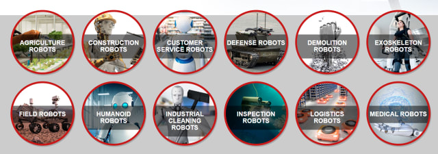 Innovations in service robots could bring more industries into the fold for robotic orders and revenue. (Image courtesy of RIA.)