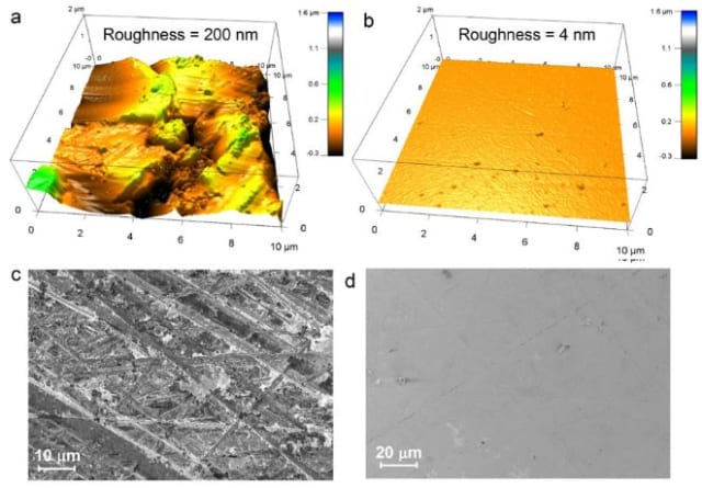 Smooth electrolyte surfaces can prevent dendrite formation. (Image: MIT)