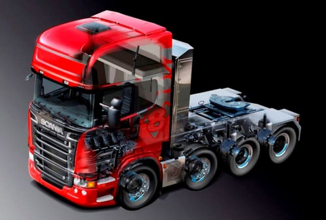 CATIA AND ENOVIA. Scania basically uses Dassault's CAD solution CATIA V5. One of the changes that will take place as a part of Scania upgrading their PLM solution is that they will also start to use 3DEXPERIENCE, ENOVIA V6 and CATIA V6. The company's proprietary configuration and rules system OAS will still be the base platform in the setup.