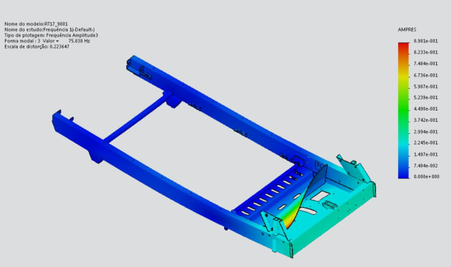 A Brudden Equipment component is analyzed in SOLIDWORKS Simulation Premium. (Image courtesy of Brudden Equipment.)