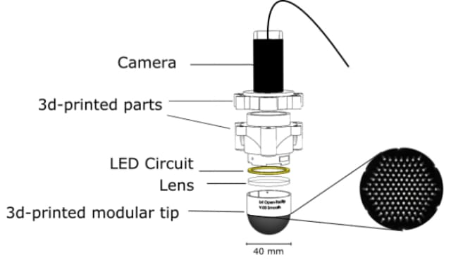 Figure showing the components of the TacTip Sensor. (Image courtesy of the Bristol Robotics Laboratory.)