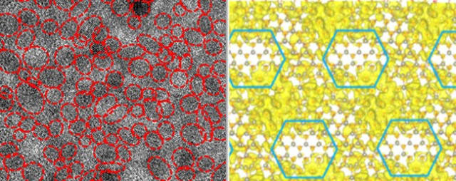 """Left, zinc oxide crystals are embedded in amorphous zinc oxide. Right, a computer model of the """"quantized extended state"""" identified by the researchers. (Image courtesy of UT Dallas.)"""