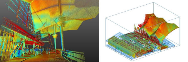 1Point cloud from LiDAR scan of Denver International Airport. (Picture courtesy of Trimble)