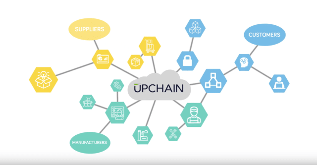 Upchain intends to connect the entire value chain using the processes and tools users already have in place.