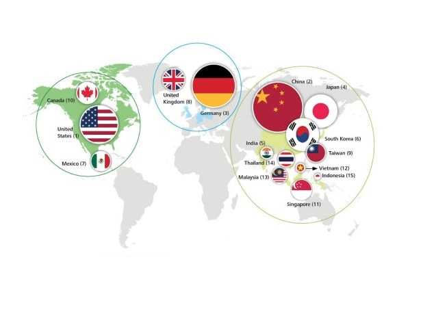 European manufacturers are being squeezed between North America and APAC. (Image courtesy of Deloitte.)
