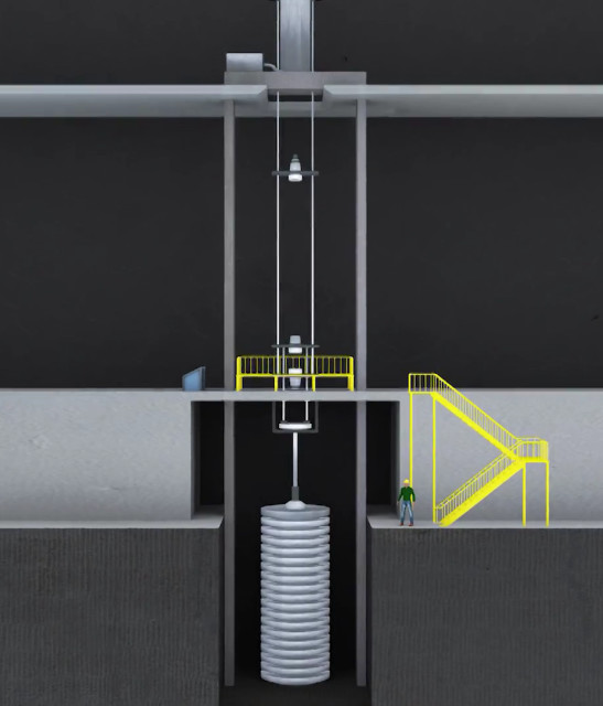 Schematic of the NIST deadweight machine, with the hydraulic ram at the top, the weight stack at the bottom and the laboratory/control room in between. (Image courtesy of NIST PML.)
