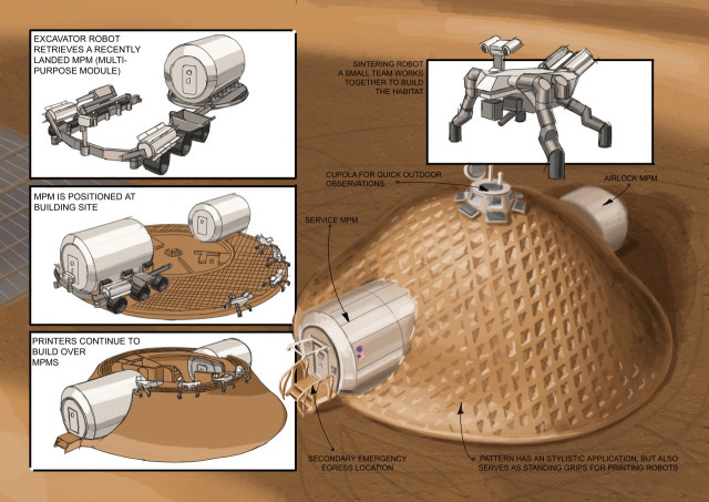 Team MASS is developing a 3D printed Martian habitat using laser sintered regolith. A combination of 3D printed structures using in situ resources and hard structures transported from Earth will be assembled by a swam of robots. Our large earth-moving robots will excavate regolith and move structures into position while legged robots will laser sinter regolith to create the main habitat dome.