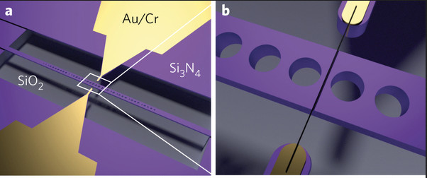 The carbon nanotube (black, visible right) is placed transverse to the waveguide (purple). The nanotube is driven by electrical signals from the two electrodes (yellow) on either side. (Image courtesy of Nature Photonics).