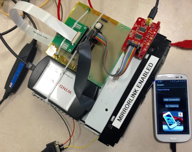 This is a hardware setup in which an Android phone is integrated with the head unit of a 2015 model vehicle (left). MirrorLink is the connection protocol and allows the driver or passenger to control phone apps via the car's dash and steering wheel controls. (Image courtesy of Damon McCoy/NYU Tandon.)