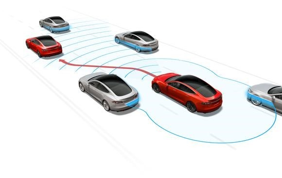 Information from ultrasonic sensors and radar can give a vehicle a 360 degree understanding of its environment, enabling autonomous lane changing. (Image courtesy of Tesla Motors.)