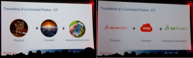 The three foundations of a connected device. The product, connection and analysis/automation will be handled by SOLIDWORKS, Xively and Netvibes respectively.