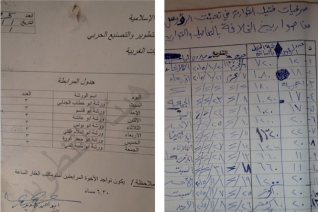 (Left) ISIS production manager's daily schedule for 2016. (Right) Improvised weapon production from September 2015 to May 2016. (Image courtesy of Conflict Armament Research.)