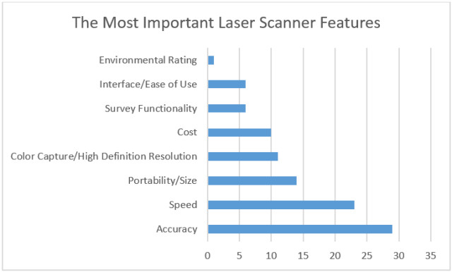 Why Choose 3D Laser Scanning over Touch Probes in Manufacturing
