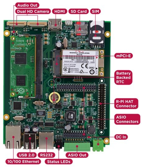 An illustration of the MyPi features and manageable design. (Image courtesy of Kickstarter).