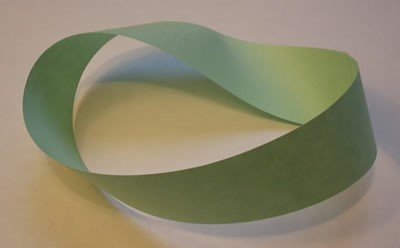 A Mobius strip is a classic representation of a topological object.