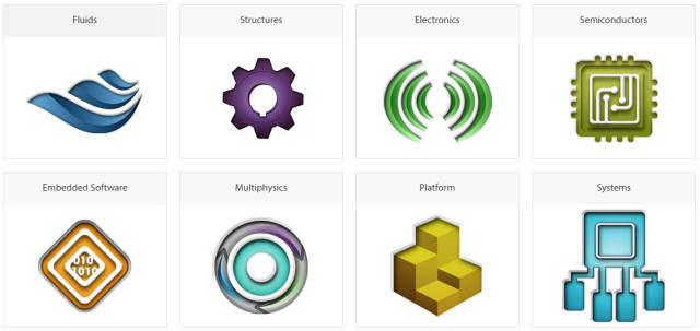 ANSYS' product functionality available in its portfolio. (Image courtesy of ANSYS.)
