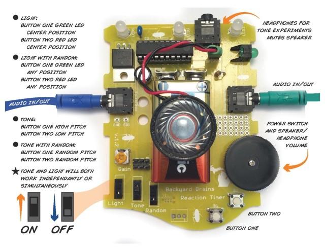 Inside the EMG SpikerBox. (Image courtesy Backyard Brains.)