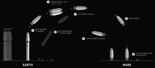 (Image courtesy of SpaceX.)
