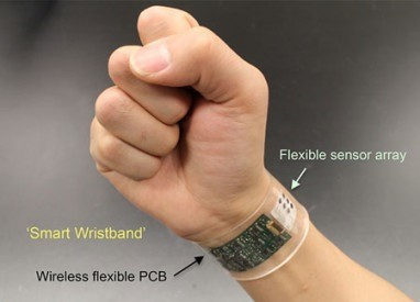 The sweat sensors embedded in a 'smart wristband'. (Image courtesy of UC Berkeley.)