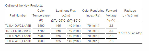 Toshiba Expands Line-up of High Power White LEDs for LED Lighting