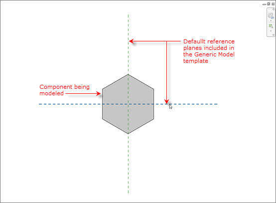 Figure 8. Default reference planes in a Generic Model template.
