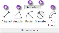 Figure 11. The Dimension panel.