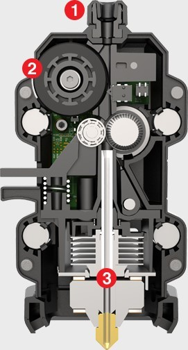 Figure 1. The inner workings of the MakerBot Smart Extruder+. (Image courtesy of MakerBot.)