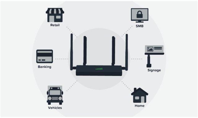 Intwine Connect offers a bundle of IoT solutions for businesses and engineers. (Image courtesy of Intwine Connect.)