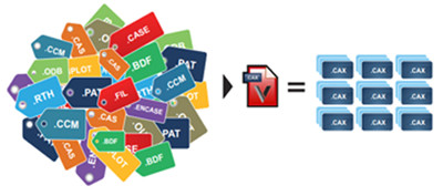 Common CAX file compacts other file formats into an interoperable file. (Image courtesy of VCollab.)