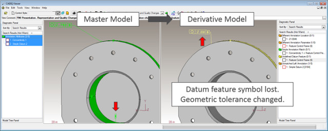 Identifying and addressing PMI issues in a master CAD model to its derivative. In this case, a datum feature symbol disappeared and it affected the overall design by altering the geometric tolerance. (Image courtesy of ITI.)
