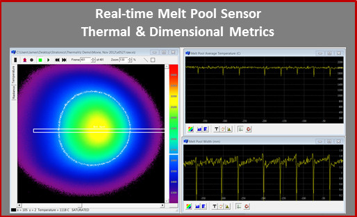 ThermaViz® Meltpool System captures accurate, high resolution images to measure thermal and dimensional metrics real time. (Image courtesy of Stratonics.)