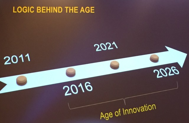 The Age of Innovation. (Image courtesy of the author.)