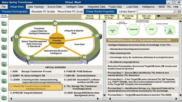 VST's data engineering software interface, pictured here to give readers an idea of the method by which data engineers interact with the AI. Note that it looks, more or less, like a complex computer program. (Image courtesy of VST.)