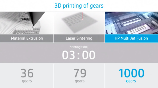 HP's Multi Jet Fusion technology produces quality, functional parts at a production speed which is up to 10 times faster than today's competing products. (Image courtesy of HP/YouTube.)