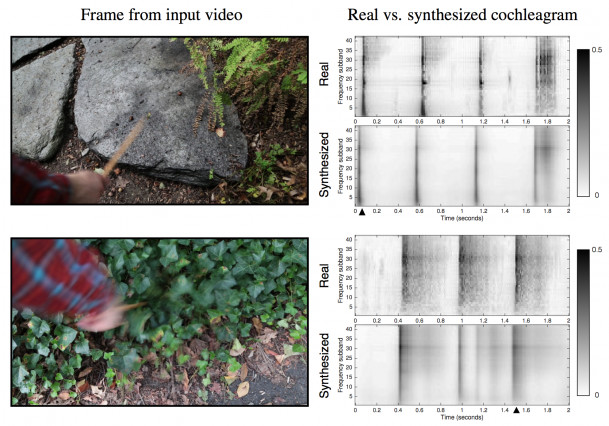 Researchers have developed an algorithm that predicts sound, which could help robots decipher their surroundings. Similar algorithms could also lead to better sound effects for film and television.