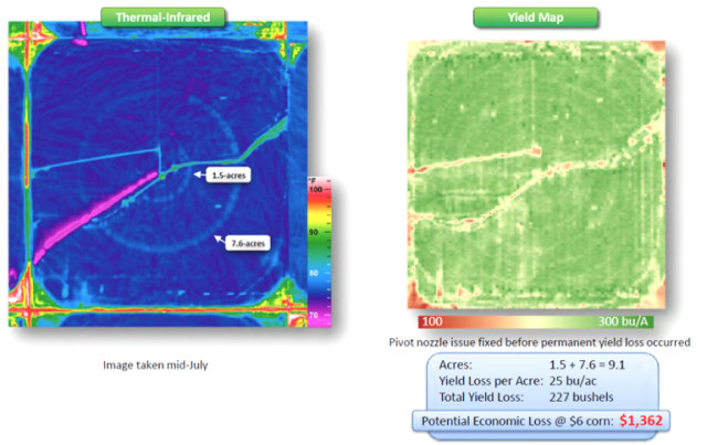 Figure 1. Thermal IR map and yield map showing problematic areas indicating a nozzle issue. (Image courtesy of Skybridge.)