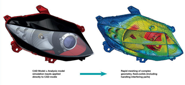 Automotive luminaire CAD geometry and mesh geometry with thermal simulation overlay. (Image courtesy of Mentor Graphics.)