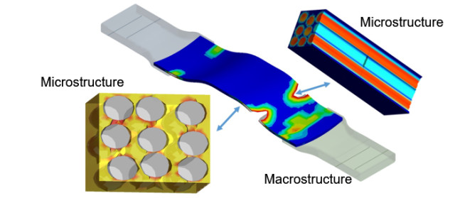 Macrostucture behavior of composites and 3D print materials can be understood by modeling their microstructure. (Image courtesy of MultiMechanics.)