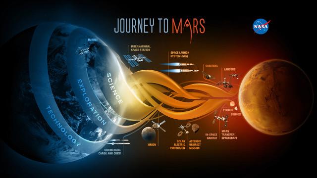 (Photo courtesy of NASA.)