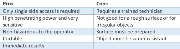 The Basics of Non-Destructive Material Testing – Part 1